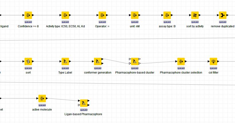 KNIME工作流 | 从ChEMBL数据库提取化合物