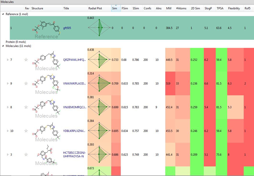 Torch教程–分子叠合-墨灵格的博客