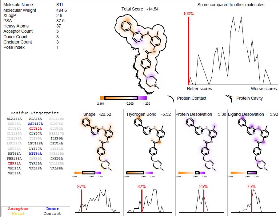 分子对接教程–用FRED进行虚拟筛选-墨灵格的博客
