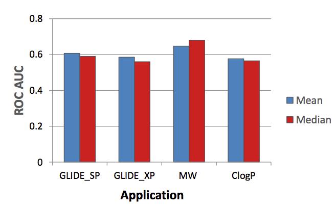如何进行虚拟筛选的方法学验证-墨灵格的博客