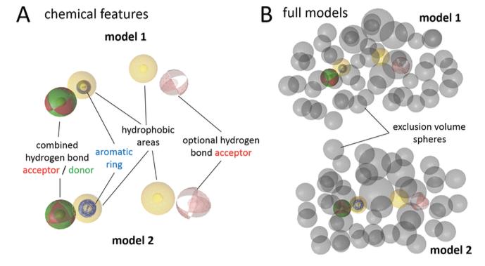Ligandscout案例 | 基于药效团模型虚拟筛选发现17β-HSD2抑制剂作为骨质疏松治疗先导化合物-墨灵格的博客