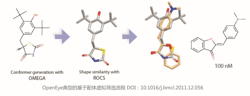 2017年09月13日-广州-OpenEye基于配体的药物设计讲座-墨灵格的博客
