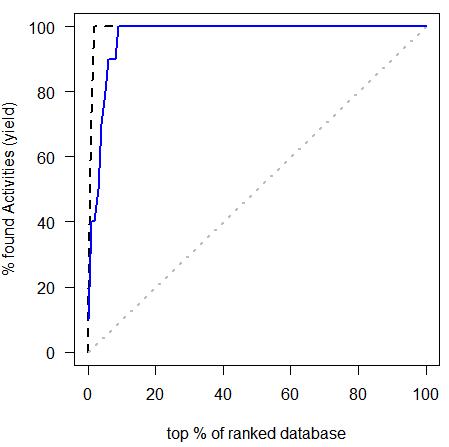 Lead Finder教程 | 基于结构的虚拟筛选-墨灵格的博客