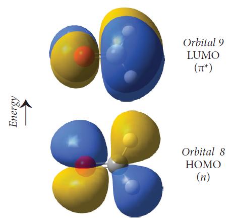Gaussian教程   绘制分子轨道-墨灵格的博客
