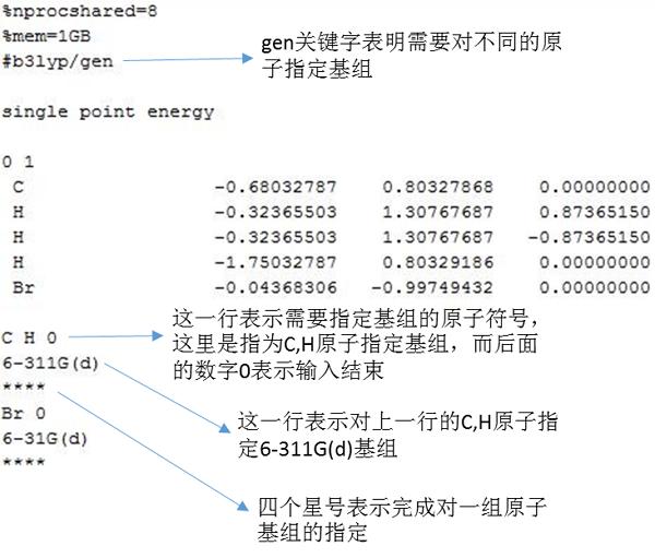 Gaussian教程 | 使用基组和赝势-墨灵格的博客