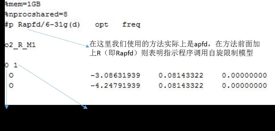 Gaussian教程 | 模拟开壳层体系-墨灵格的博客