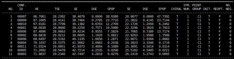 Gaussian教程 | VCD计算-墨灵格的博客