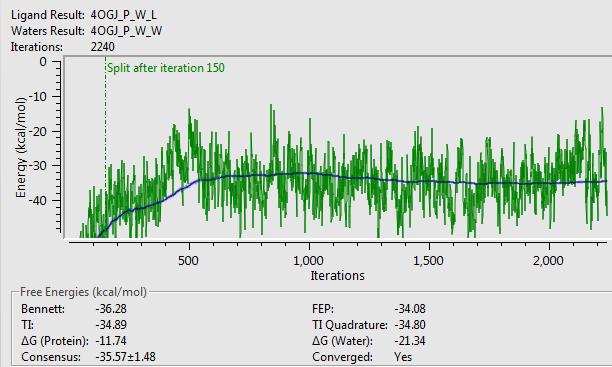 FLARE案例 | WaterSwap计算BRD4抑制剂的结合自由能-墨灵格的博客