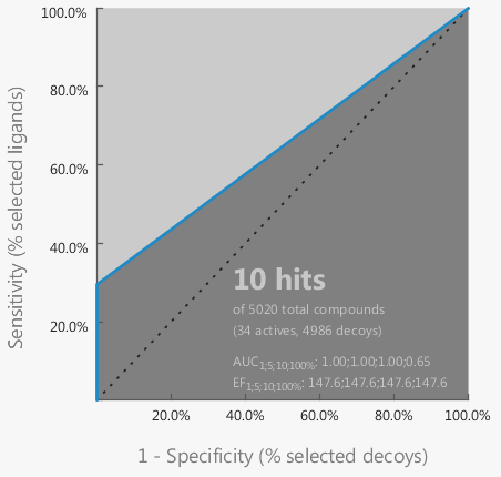 Ligandscout教程 | 共价键药效团模型与虚拟筛选-墨灵格的博客