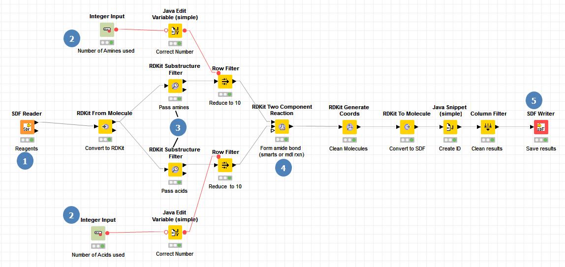 KNIME教程|基于反应的组合库生成-墨灵格的博客