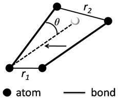 基于原子对的匹配