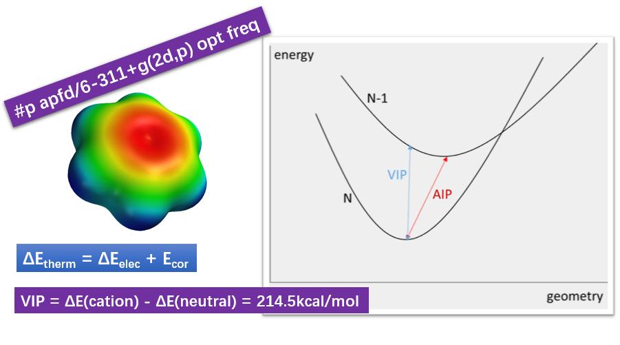 Gaussian教程 | 分子电离势和亲合势的计算-墨灵格的博客