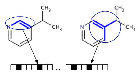 分子指纹及其在虚拟筛选中的应用-墨灵格的博客