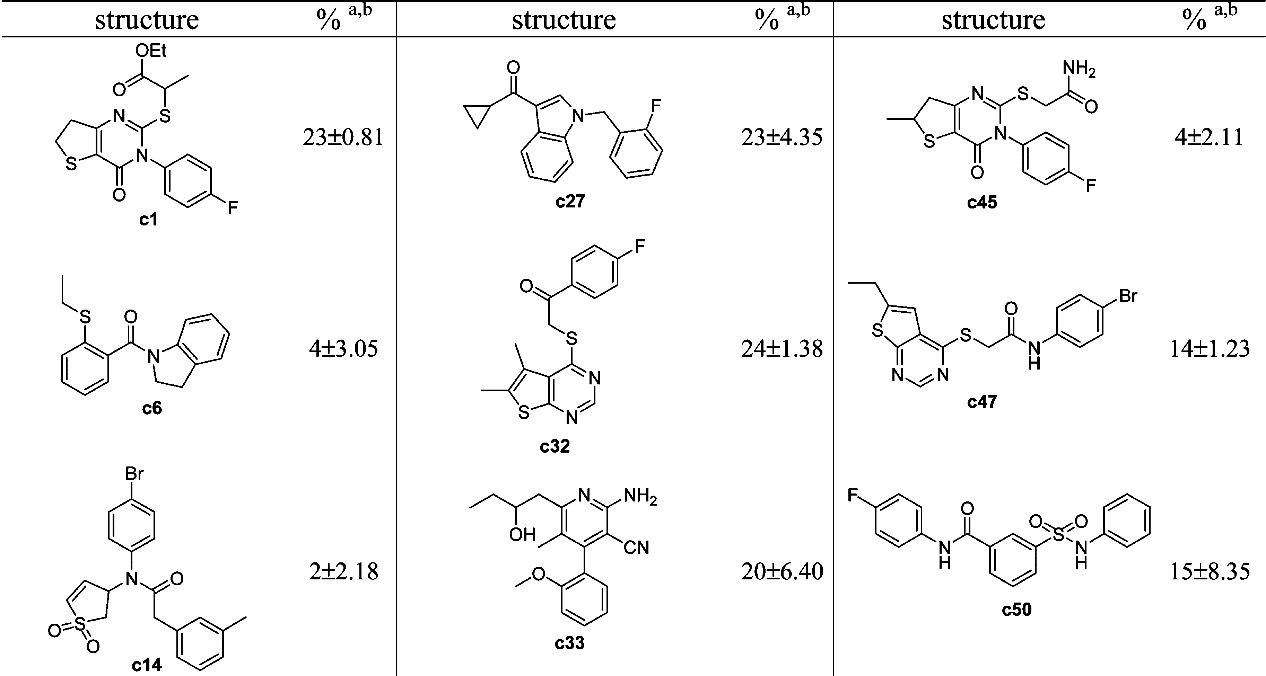 BLAZE案例 | 虚拟筛选发现全新p38 MAPK激酶抑制剂-墨灵格的博客
