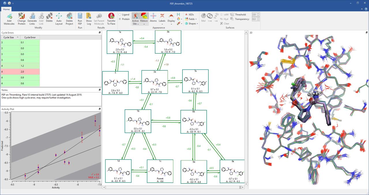 云计算教程 | 用FLARE FEP计算相对结合自由能-墨灵格的博客