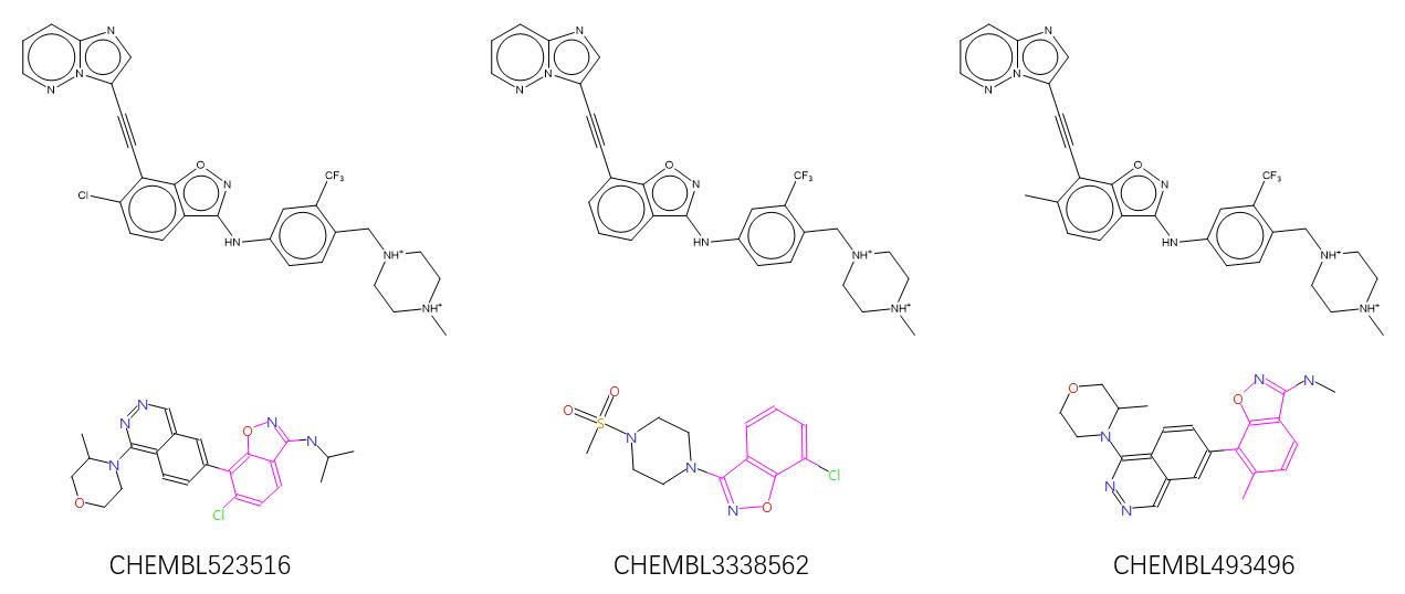 cluster 1化合物及其来源
