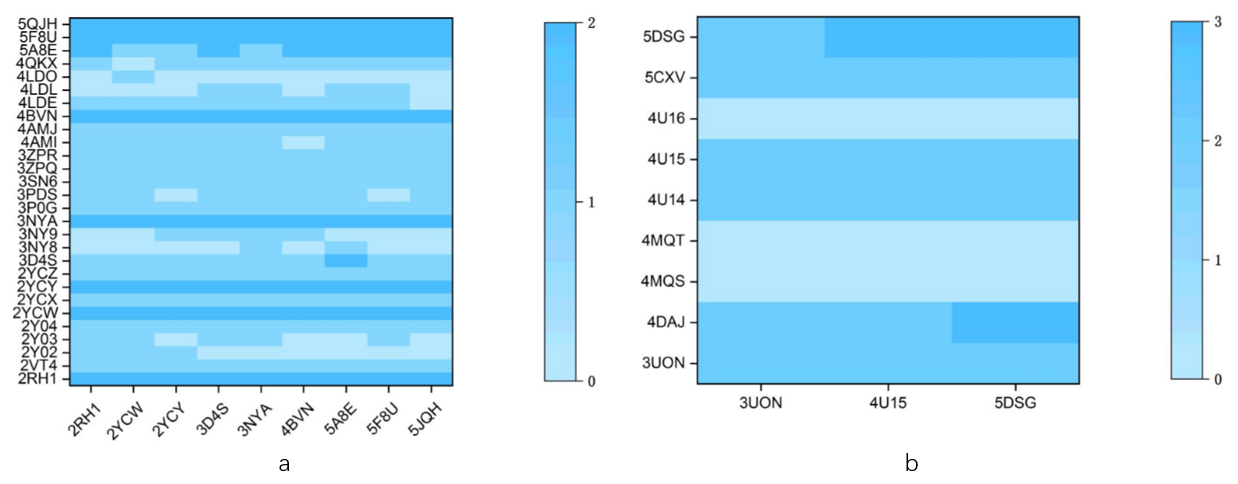 基于片段的方法设计GPCR配体-墨灵格的博客