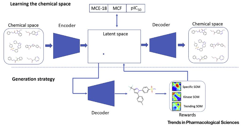 AI加持的药物设计是否已成为现实?-墨灵格的博客