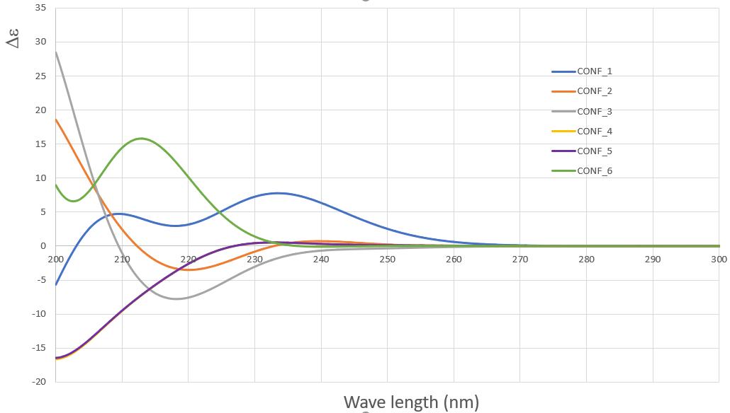 ECD图谱预测与生成Excel报告-墨灵格的博客