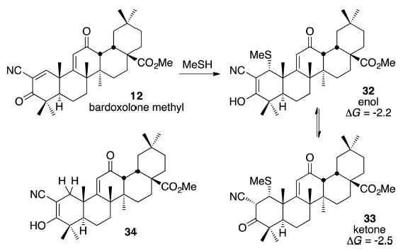 可逆Michael受体硫醇加成反应的DFT理论计算-墨灵格的博客