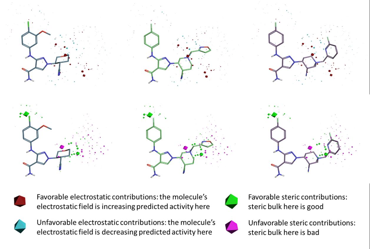 JAK抑制剂的3D-QSAR研究-墨灵格的博客