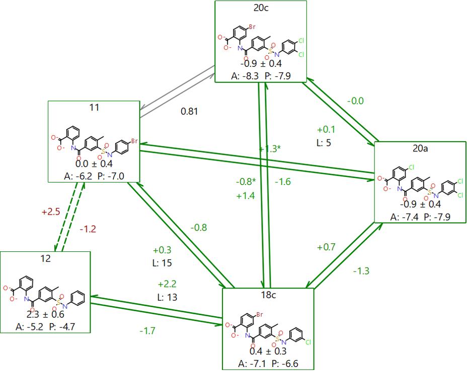 云计算教程   用FLARE FEP计算相对结合自由能-墨灵格的博客