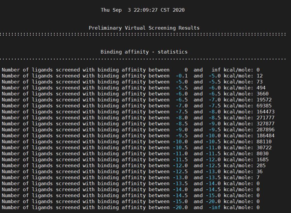 云计算教程 | 在云端用VirtualFlow实现超高通量虚拟筛选-墨灵格的博客