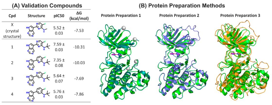 蛋白质结构的处理对于炼金术自由能计算准确度的影响-墨灵格的博客