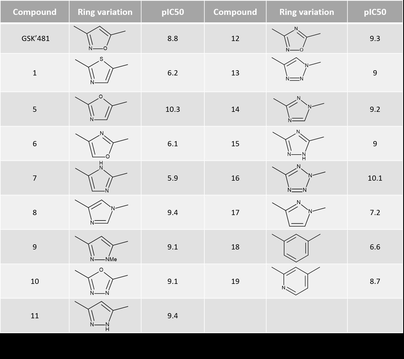 基于结构与配体的方法协同研究RIPK1抑制剂的SAR-墨灵格的博客