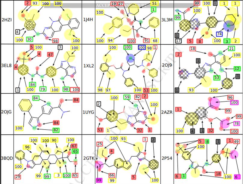 用分子动力学模拟评估药效团特征稳定性-墨灵格的博客