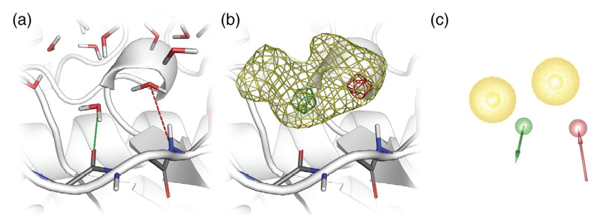 新一代3D药效团模型-墨灵格的博客
