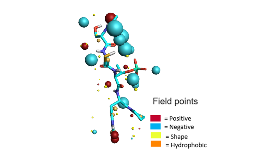 从肽类与天然产物里发现先导化合物-墨灵格的博客