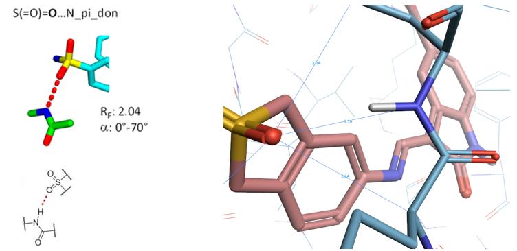 不同寻常的蛋白配体相互作用-PDB可视化算例-墨灵格的博客