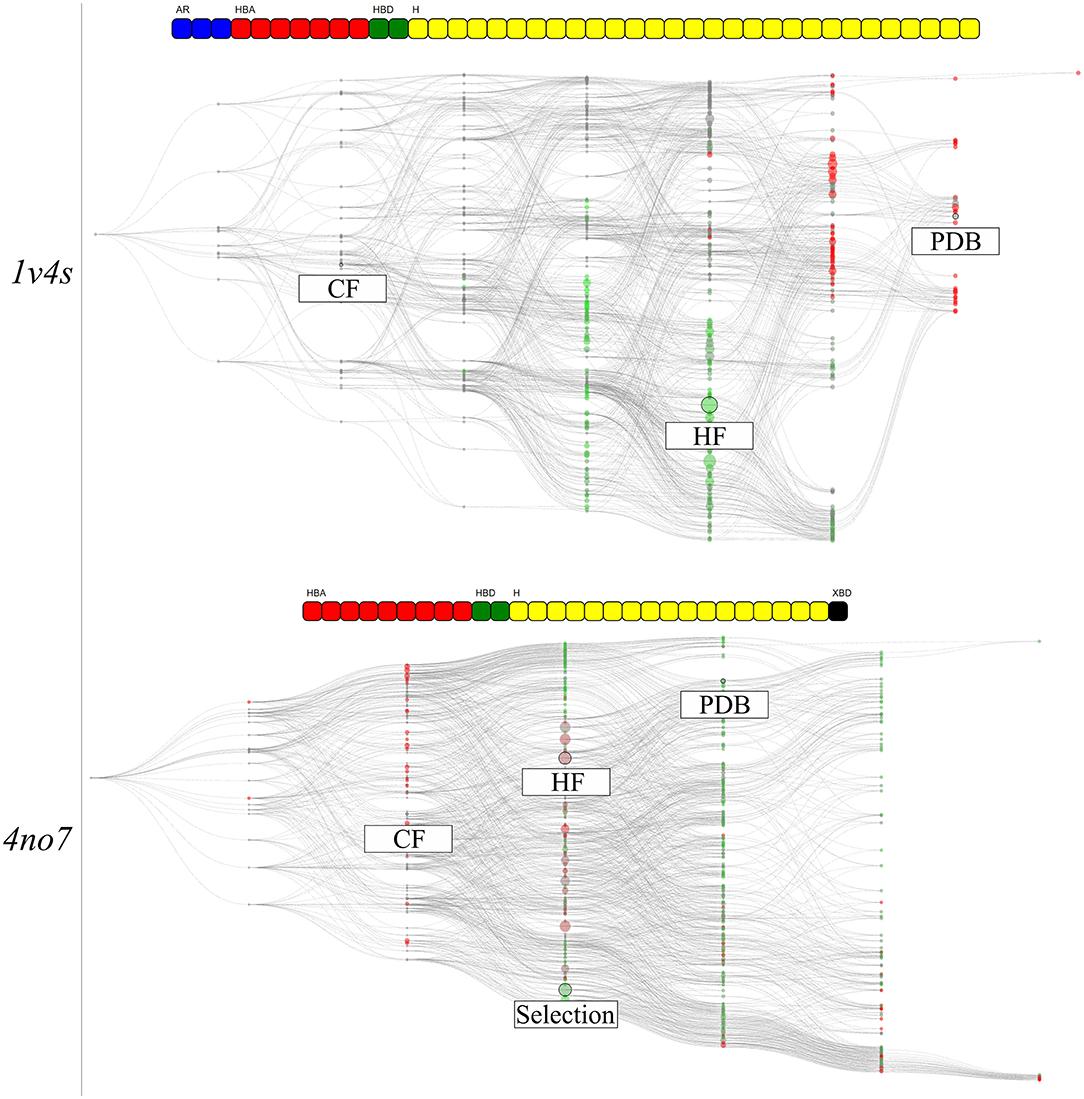 药效团模型的分层图表示-墨灵格的博客