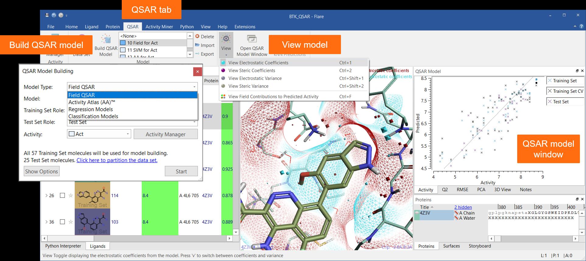 图1:QSAR选项卡和QSAR模型窗口是Flare构建QSAR模型和结果可视化的无缝界面