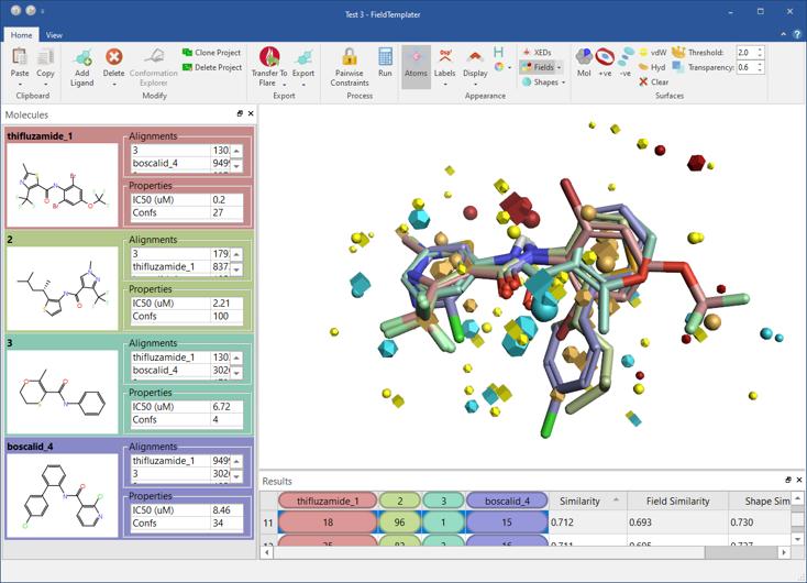 图 7:FieldTemplater使您能够在您靶标的蛋白质结构信息不可用时模拟配体的静电和形状等3D性质